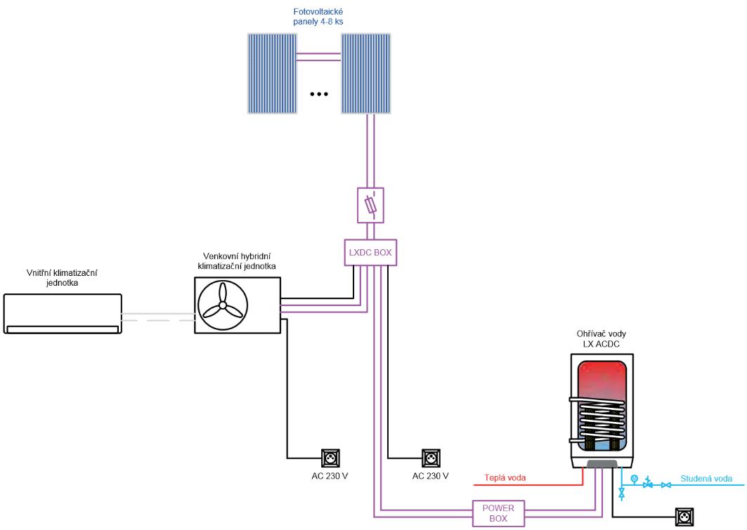 Napojení kanalizační sítě na proud vzduchu